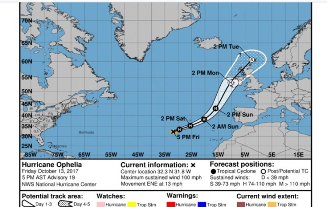Hurricane Ophelia Going to Ireland 3