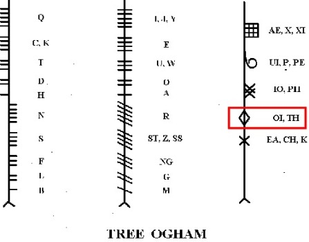 Spindle Ogham OI